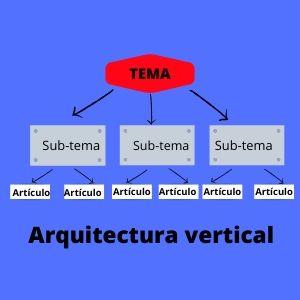 arquitectura vertical