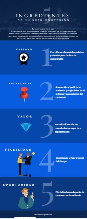 estrategias de marketing digital de contenidos